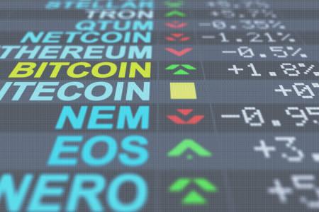 cfd risiko gewinnchancen und verluste was investieren menschen in kryptowährung?